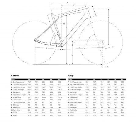 Geometrie GT Grade 2020 Aluminiu