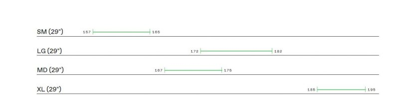 Cannondale_FSi_Size_Chart