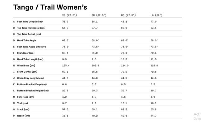 Cannondale_Trail_Women_2020_Geometry