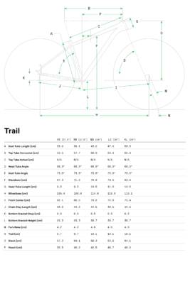 Cannondale_Trail_2021_Geo_Wheelsports